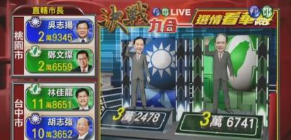 華視六都 1700整點報票 |