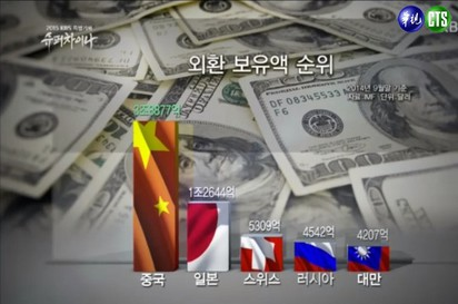 【RM】秀國旗! 引發台韓陸恩怨情仇 | 網友截圖指RM節目出現台灣國旗