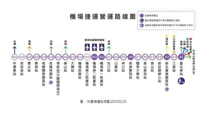 【華視最前線】機場捷運年底通車 台北可預辦登機 | 機場捷運路線圖(翻攝機捷網站)