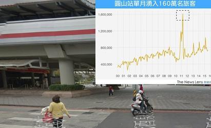北捷的數據秘密 告訴你台北大小事 | 圓山站因台北花博出口人次破百萬。