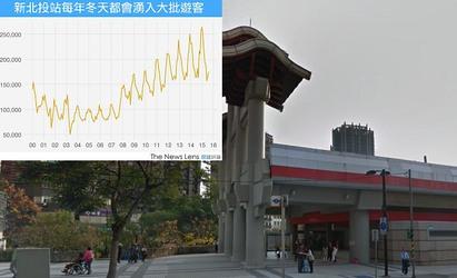 北捷的數據秘密 告訴你台北大小事 | 新北投站每年冬天湧進大批泡湯人潮。