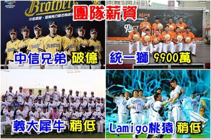 重金禮聘! 陳偉殷年薪超過中職4隊球員總和 | 中職4隊