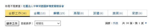 「圓夢580」在人力銀行上,應徵38名正職及工讀生。