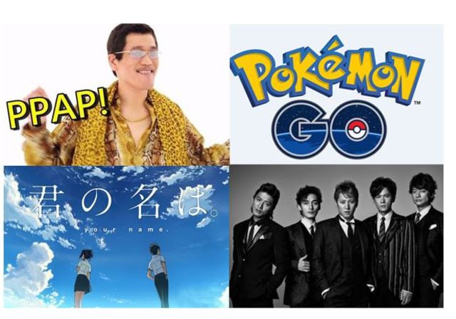 (左上至右下)PPAP、你的名字、寶可夢、SMAP今年都有入圍。(翻攝japan.people網)