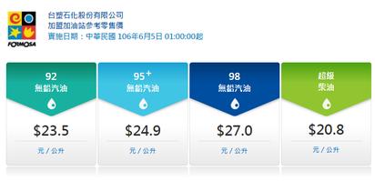 油價查詢 中油、台塑化明晨汽柴油各降0.6元 | 台塑石化5日凌晨1點後,調降汽柴油價。