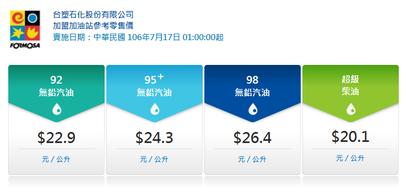 油價 中油、台塑化明起汽油降0.3元 柴油降0.4元   台塑化是從17日凌晨1點起調降油價。