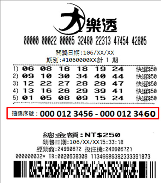 若該張彩券投注總金額250元,即可獲得5組抽獎序號。