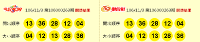 大樂透連摃14期 頭獎上看4億今年最高   (翻攝台灣彩券官網
