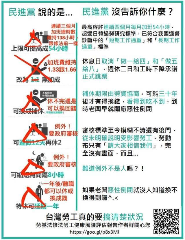 勞基法修法勞工健康風險評估報告作者群的懶人包(翻攝臉書)