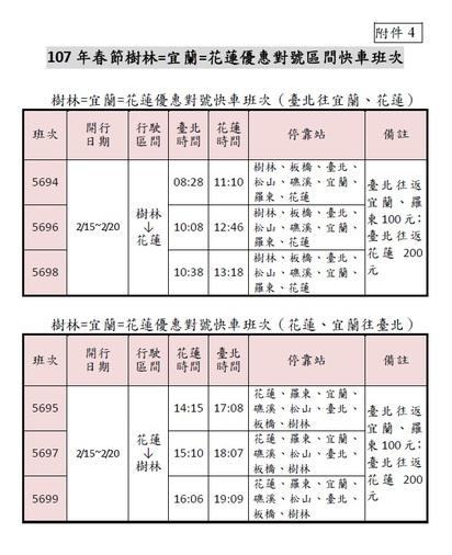 台鐵春節疏運加開開329列次 24、25日開放預訂   (台鐵提供)
