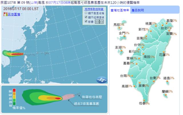 颱風「山神」暴風圈對全台都沒有影響(氣象局提供)