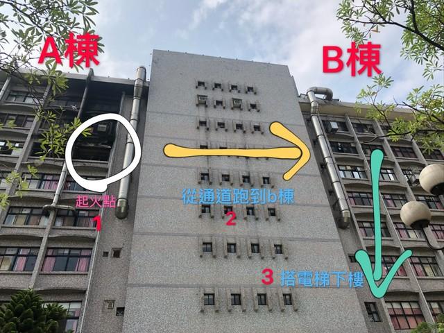 新莊台北醫院火警9死15傷 3疑似致命原因曝光   逃生路線。