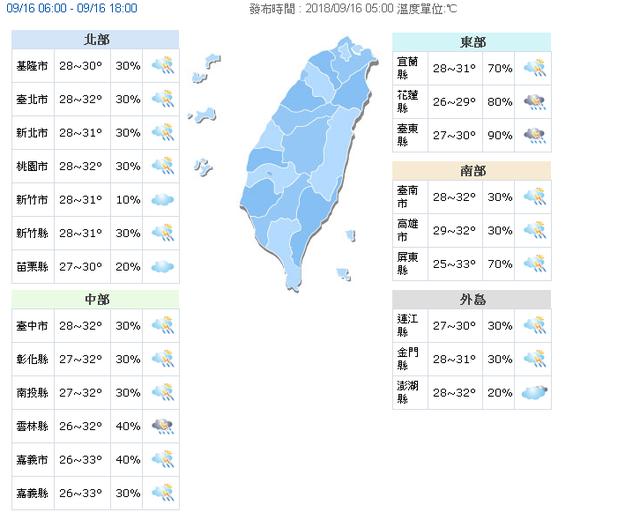 山竹外圍環流影響 花蓮、屏東超大豪雨特報 | 今日天氣概況。(翻攝氣象局)