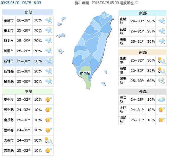 今日天氣概況。(翻攝氣象局)
