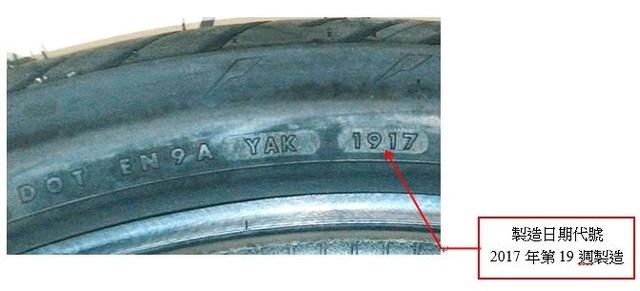 抽查機車輪胎 商品一般標示全部不合格   機車輪胎胎面圖例。翻攝自經濟部標準檢驗局網站