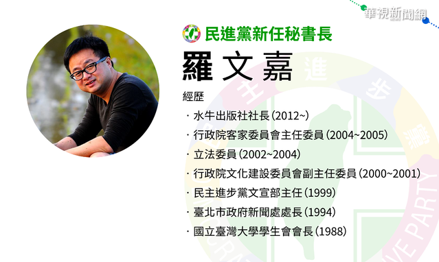 接民進黨秘書長 羅文嘉要處理「對抗中國獨裁政權」 | 民進黨新任秘書長羅文嘉簡歷。(製圖/羅紹齊)