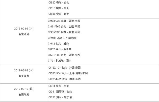華航機師罷工! 明天初五15航班取消 | (翻攝華航官網)