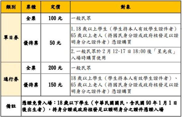 2019台北國際書展購票方案。(文化部提供)