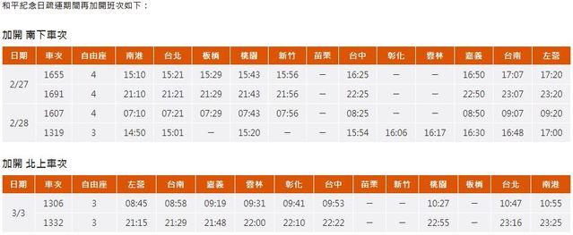 228連假高鐵加開班次 16日凌晨零時開賣   台灣高鐵228和平紀念日疏運期間再加開班次。(台灣高鐵提供)