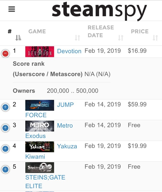 國產恐怖解謎遊戲《還願》全球銷售數字亮眼。(赤燭遊戲臉書)