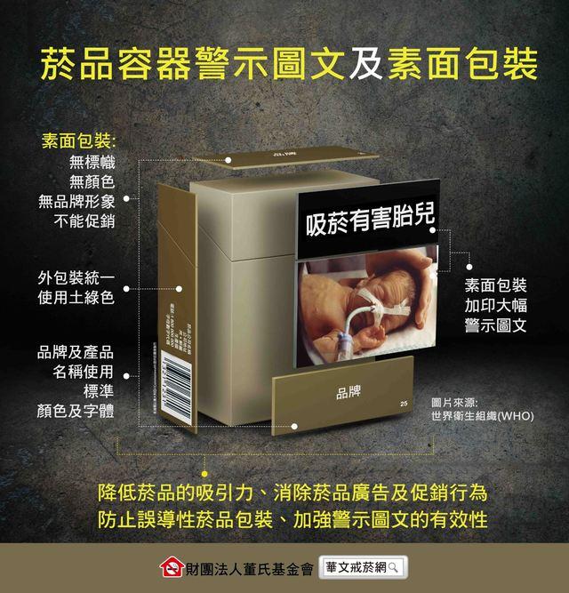 菸害警示圖過小挨轟 董氏基金會:要讓菸品變醜陋 | 董氏基金會建議應拉高警示圖文比例達85%。(董氏基金會提供)