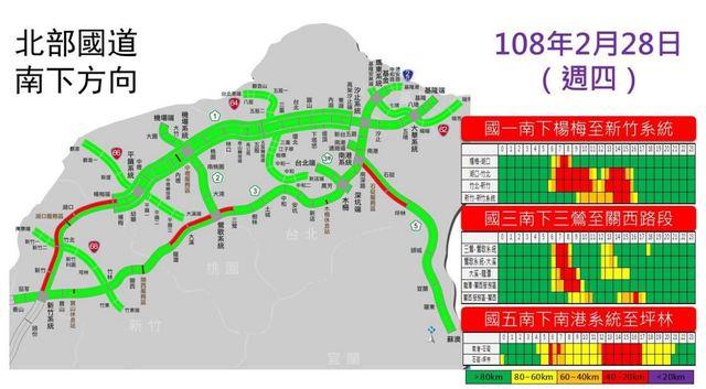 高公局預估塞車路段、時段。(高公局提供)
