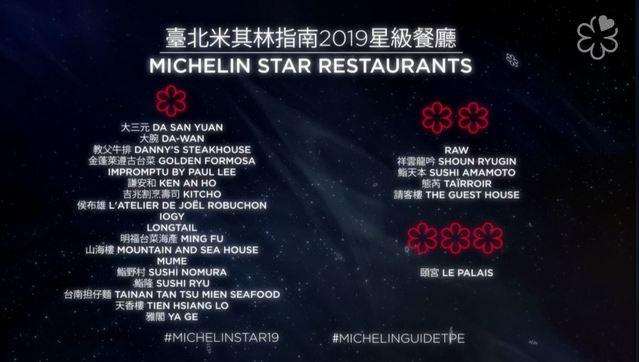 《2019台北米其林指南》4月10日於台北文華東方酒店揭曉名單。(翻攝自Michelin Guide臉書)