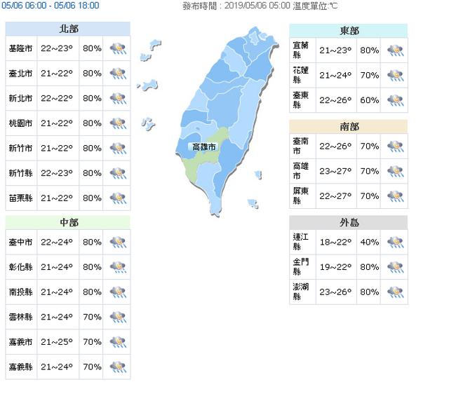 鋒面+南方雲系影響 立夏全台有雨 |