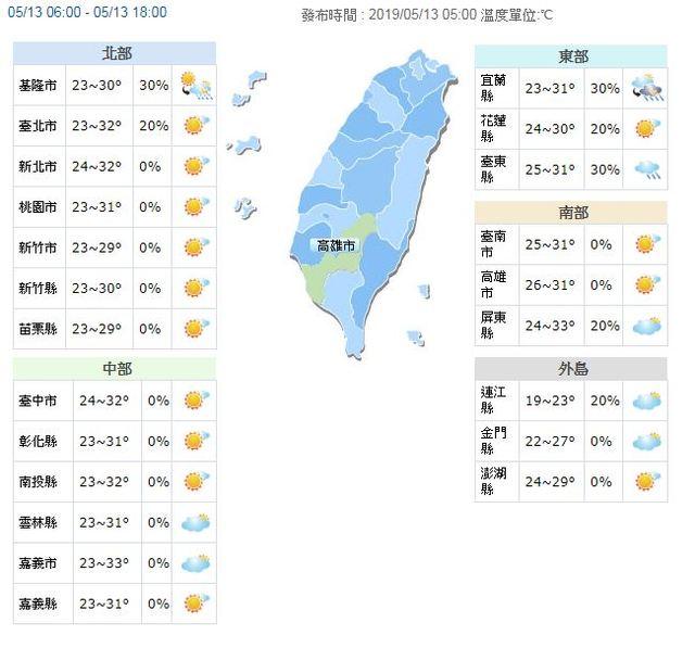 嚴防午後陣雨!各地炎熱 高溫上看33度 | (氣象局提供)