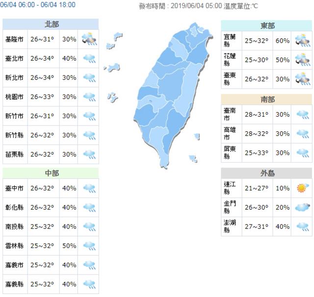 溼答答!西半部16縣市大雨特報 | 高溫普遍在32至34度,沒下雨的時候感受悶熱。(氣象局提供)