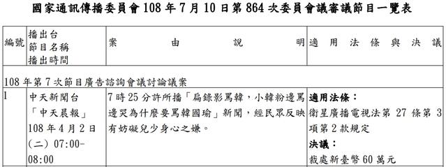 中天以年幼「小韓粉」當新聞 NCC罰60萬 | 翻攝自國家通訊傳播委員會官網