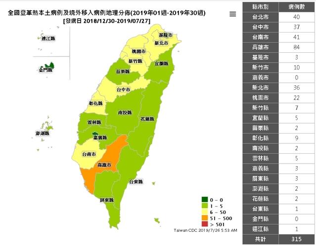 前往東南亞要注意!台中登革熱境外移入增3例 | 2019/07/26全國登革熱疫情分布。(資料來源/衛生福利部疾病管制署)