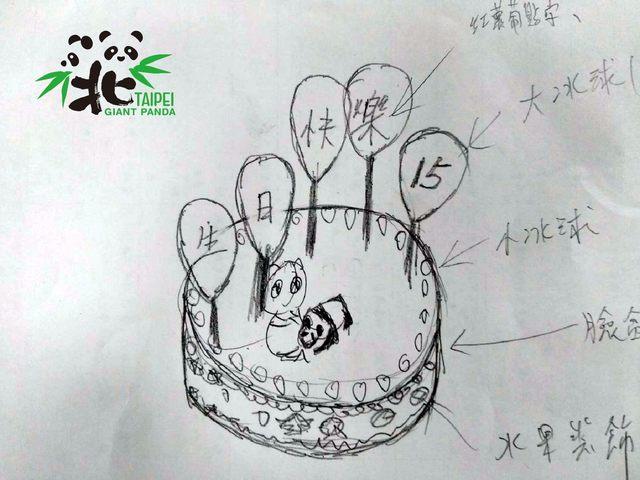保育員分別為團團圓圓設計兩款不同的蛋糕。(台北市立動物園提供)