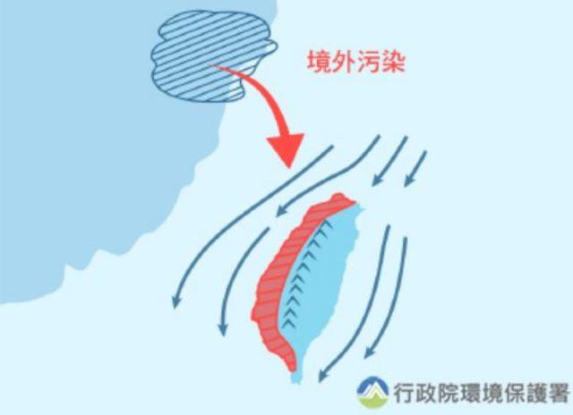 東北季風挾帶汙染 未來一週全台空氣品質差 | 東北季風夾帶中國境外汙染/圖取自行政院環保署空氣品質監測網