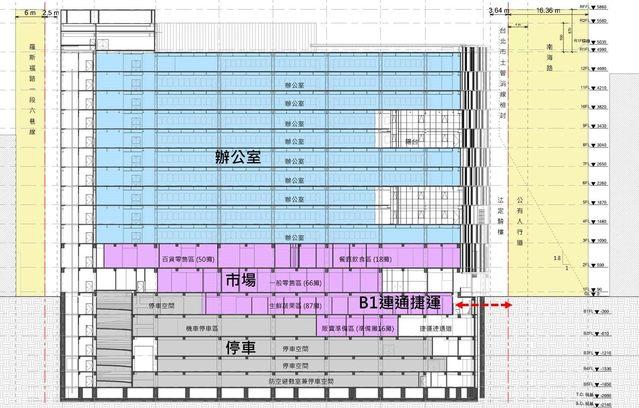 南門大樓暨市場改建地上12層,地下5層配置示意圖
