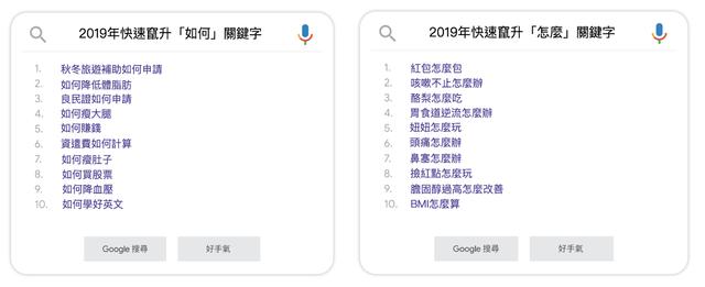 2019年快速竄升「如何」、「怎麼」關鍵字榜單。(翻攝自Google官方部落格)