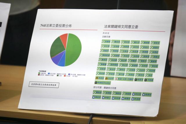 彩虹選民投票指南。(婚姻平權大平台提供)