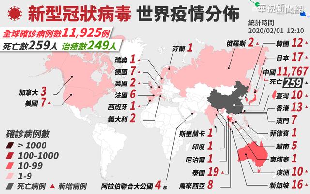 新型冠狀病毒 全球疫情地圖