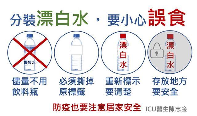 醫師提醒民眾分裝漂白水,要小心誤食。(翻攝自ICU醫生陳志金臉書)