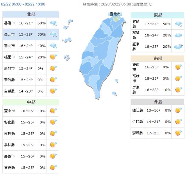 北台灣今日高溫略降。(氣象局提供)