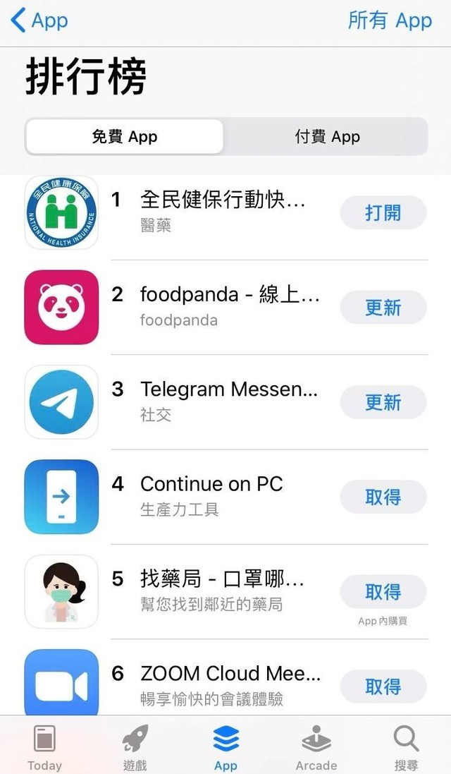 Telegram在免費App下載排行名列第三。Image Source:App Store