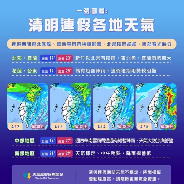 清明連假第一天! 一張圖看4天各地天氣   (翻攝/天氣風險公司)