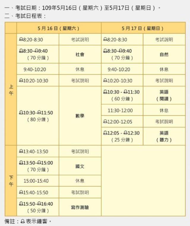 懶人包》會考衝刺期! 各科重點10分鐘看懂   109年國中教育會考考試日程表。(翻攝自國中教育會考全國試務會)