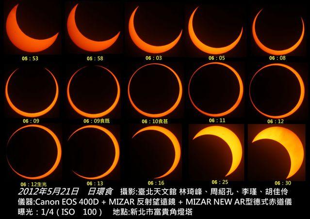 2012年5月21日,日環食。(台北天文館提供)