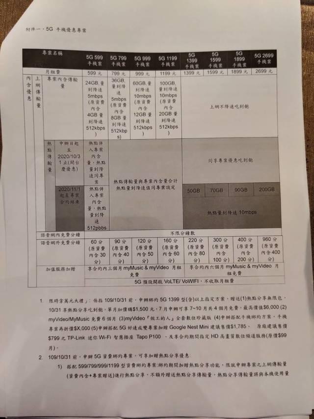 台灣大哥大5G資費表格。(攝/張原紘)