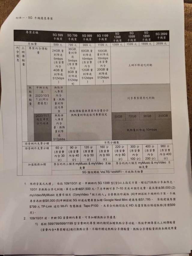 台灣大哥大6月30日公布的資費。