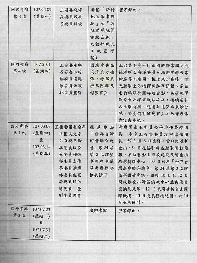東沙島考察遭取消 陳玉珍嗆:為阻擋花招百出 |