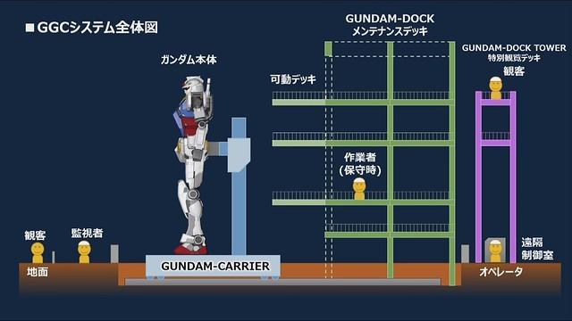 【影】粉絲暴動!超高還原度鋼彈 18公尺能動能走 |