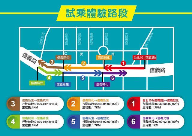試乘體驗路線六大路段。(台北市交通局提供)