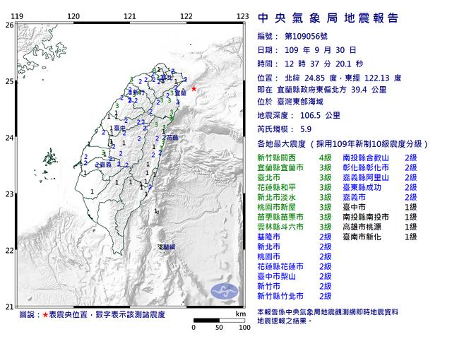 快訊》12:37宜蘭外海規模5.9地震 北部搖晃有感 |
